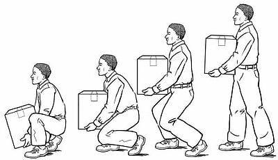 Proper Lift Technique