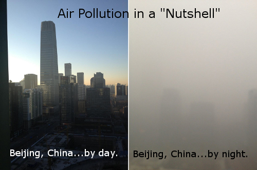 Air pollution, recycling, office safety, china air pollution