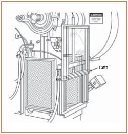 machine guarding, osha 10, construction safety