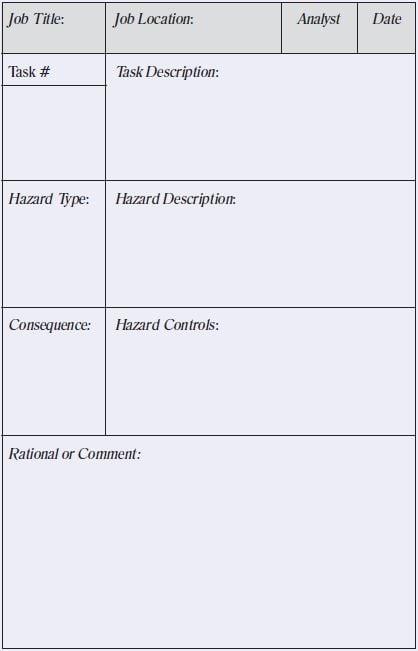 OSHA, job hazard analysis, sample jha