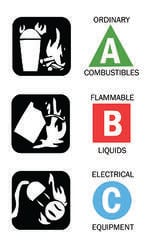 STS Safety Blog | Safety Training Services | fire extinguisher ...